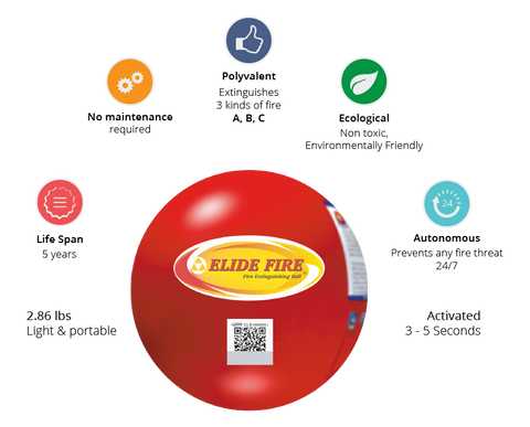 Elide Fire Extinguishing Ball 3