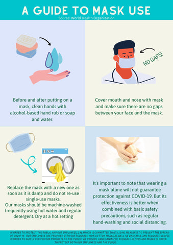 How To Wear Your Face Mask