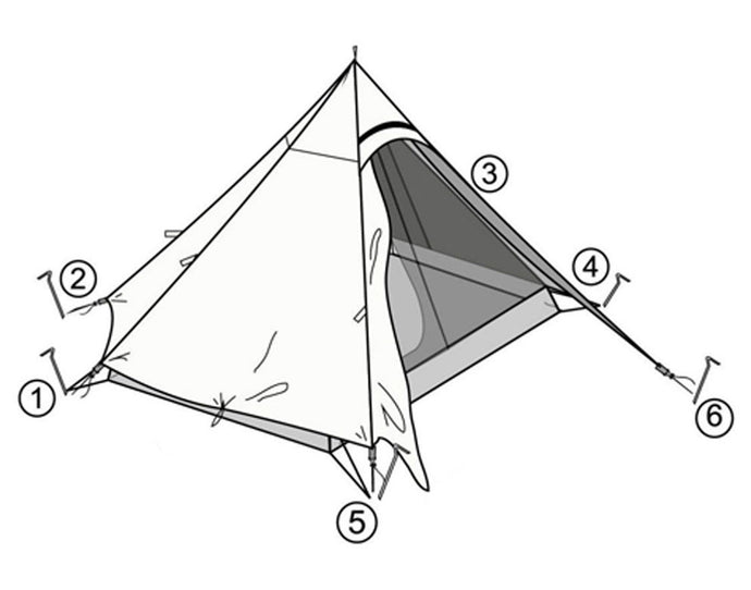 Teepee Tent (Helpful Tips) Set-up Guidance