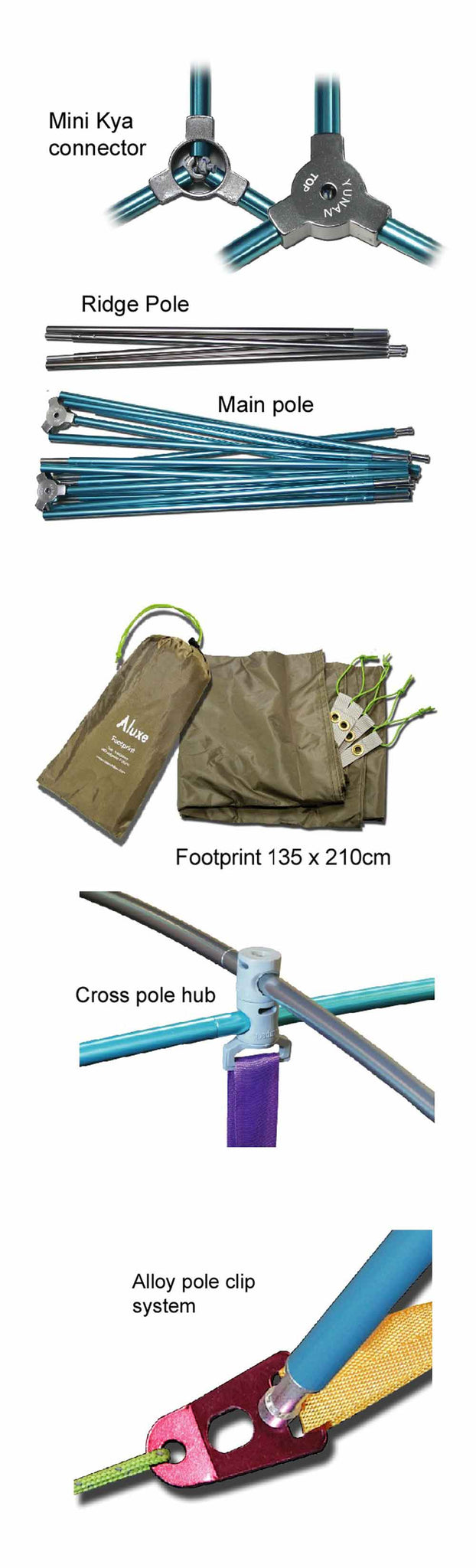 Habitat NX Tent Poles, Clips and Footprint