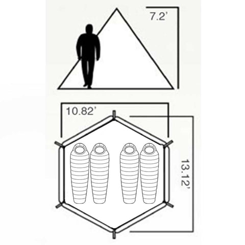 Megahorn Teepee Outer Tent Size Chart