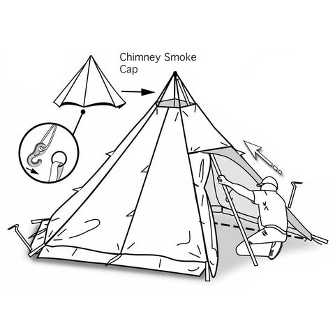 Smoke Hole on Top of Teepee Tent Chart