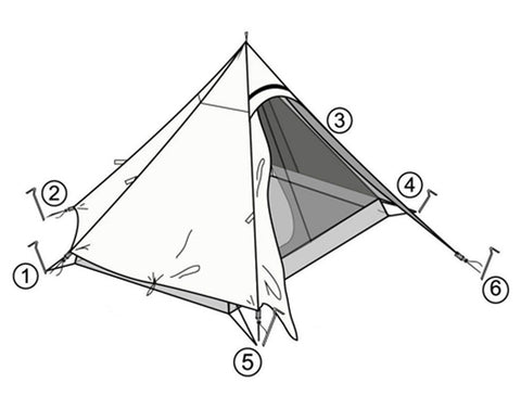 Teepee Set-up Guide