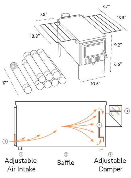 X3 Wood Stove Spec Chart Baffle Diagram