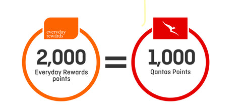Everyday Rewards and Qantas Frequent Flyer
