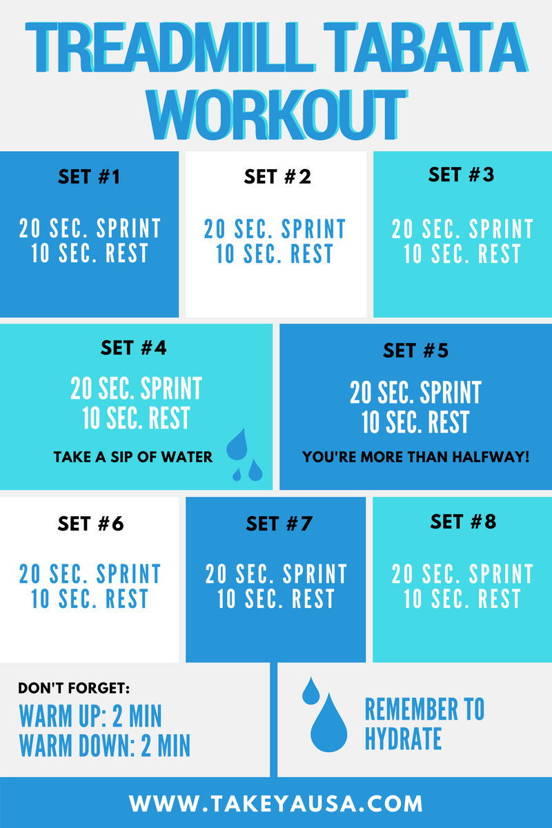 HIGH INTENSITY TREADMILL TABATA WORKOUT