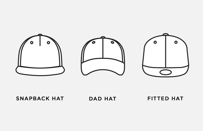 How to find the perfect hat for your face shape [Guide]
