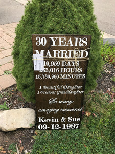 Years Married