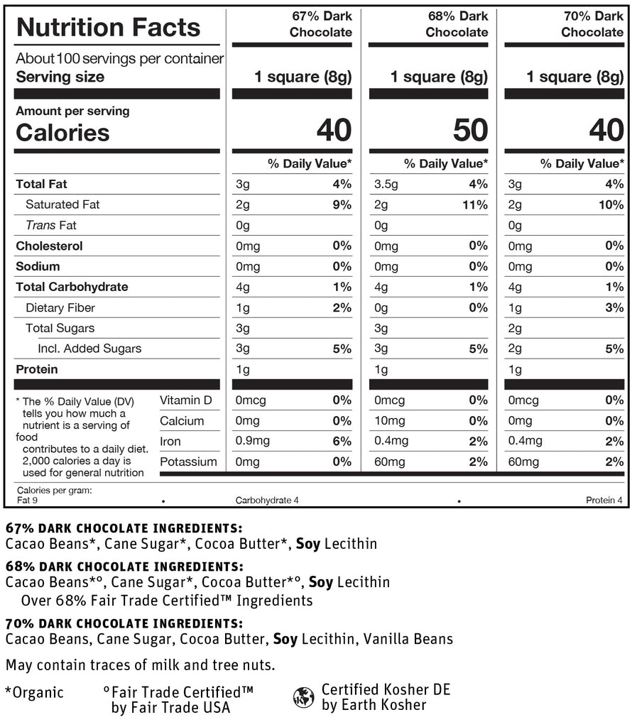 Assorted Single Origin Dark Chocolate Carton Nutritional Info