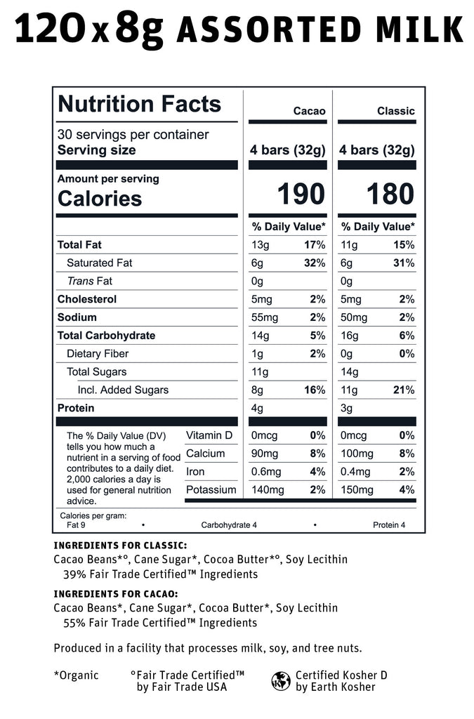 Assorted Milk Chocolate Tub Nutritional Info