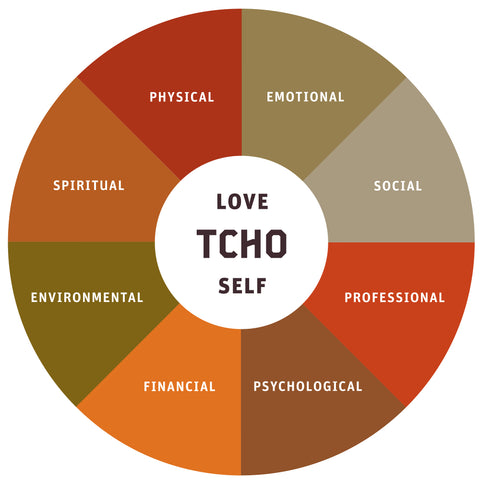 TCHO Self-Care Campaign Care Wheel