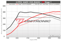 Unitronic Stage 1 Performance Software Upgrade for Audi RS3 8V 2.5TFSI EVO