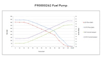 Walbro F90000262 400 LPH In-Tank Fuel Pump Flow Chart