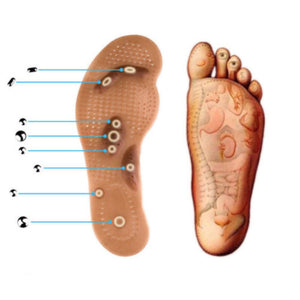 Magnetic Foot Health Massage Acupressure Slimming Insole (Pair)