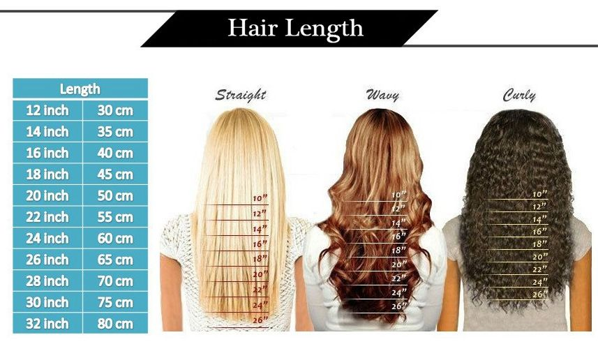 tape in human hair length