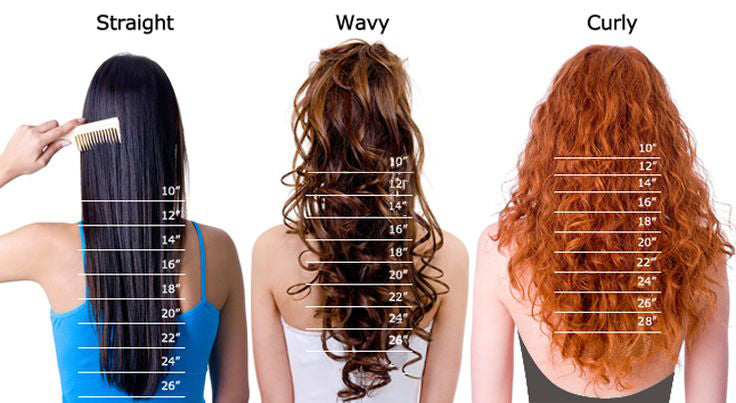 how to choose sunny hair U tip hair extensions length