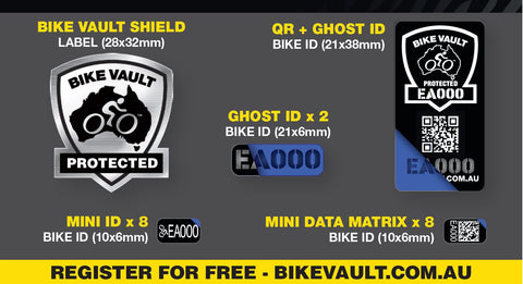 Label set illustration for the BIKE ID KIT