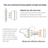 Invisible Magnetic Safety Locks (4 Locks + 1 Key) - Keep Your Baby Safe!