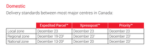Christmas Shipping Dates for Canada
