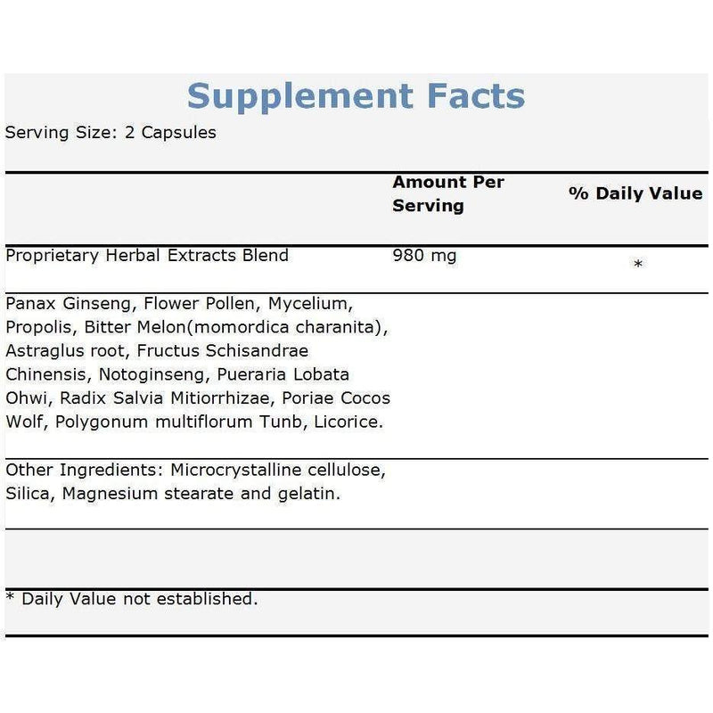 GlucosOptima (60 Capusles)-Buy at New Green Nutrition