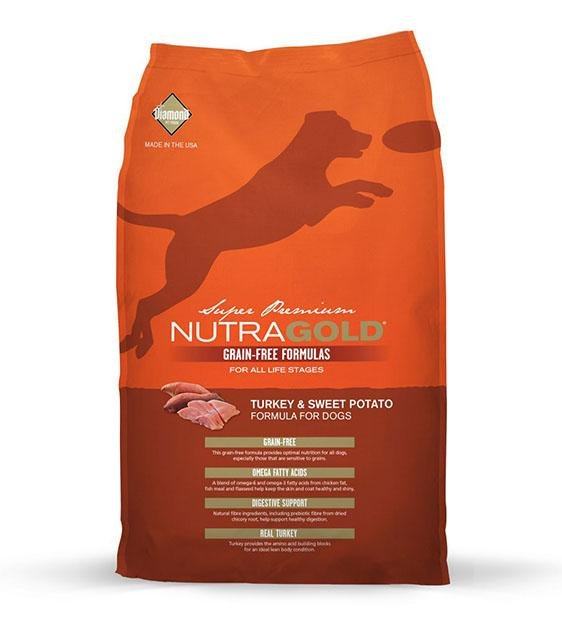 50% OFF: NutraGold Grain Free Turkey & Sweet Potato Dog Food