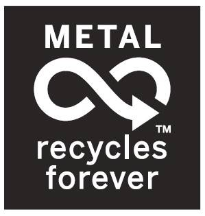 Metal - The Most Recycled Packaging Material