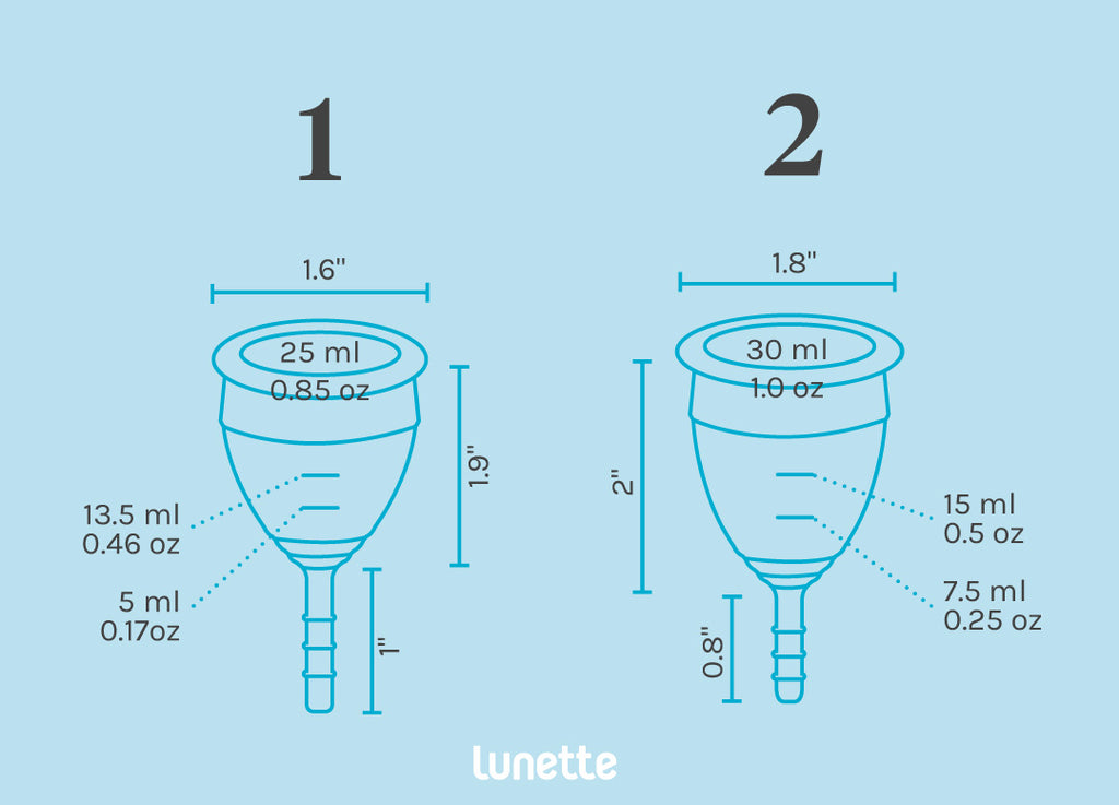 Lunette menstrual cup comes in two sizes