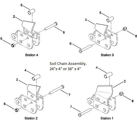 astec and case soil chains