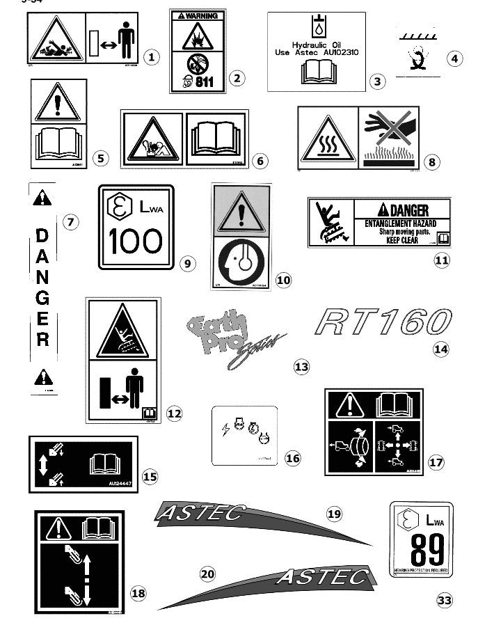 astec rt160 decals