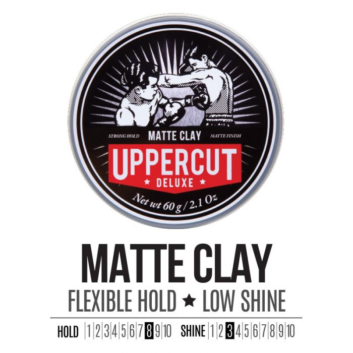 Uppercut Matte Clay