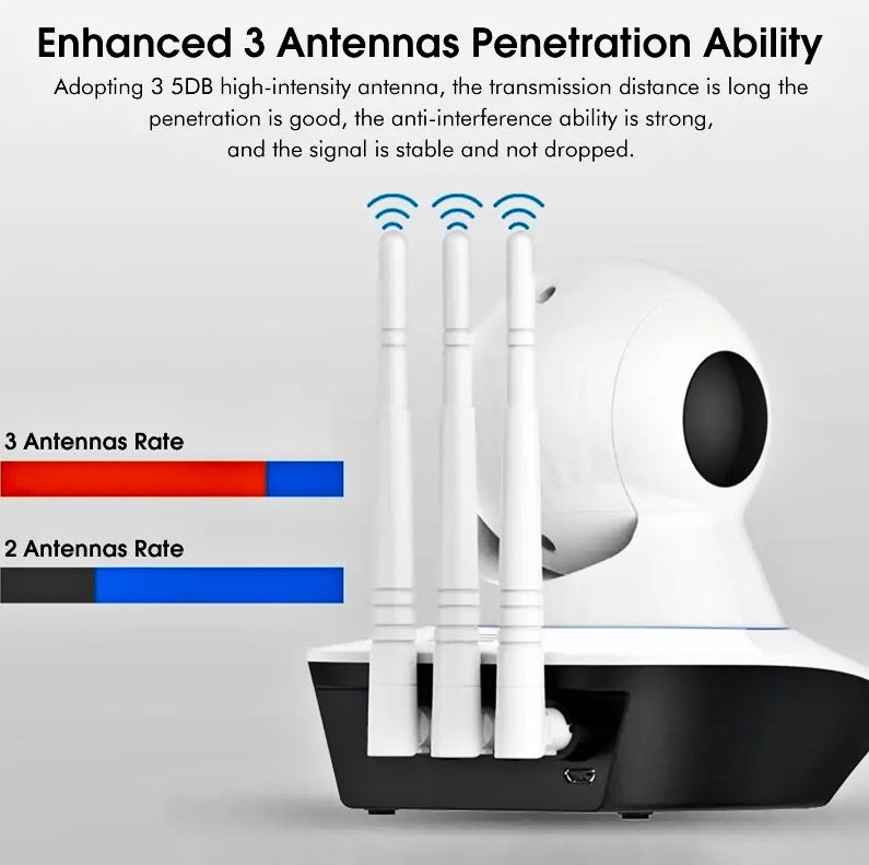 WiFi Smart Wireless IP Camera Home Security Surveillance  Camera Pan&Tilt Night Vision