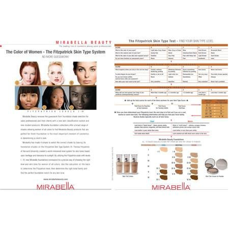 Fitzpatrick Skin Type Chart - Pack of 25 - Mirabella Beauty