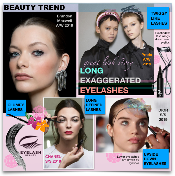 Beauty Trend - Long Exaggerated Eyelashes