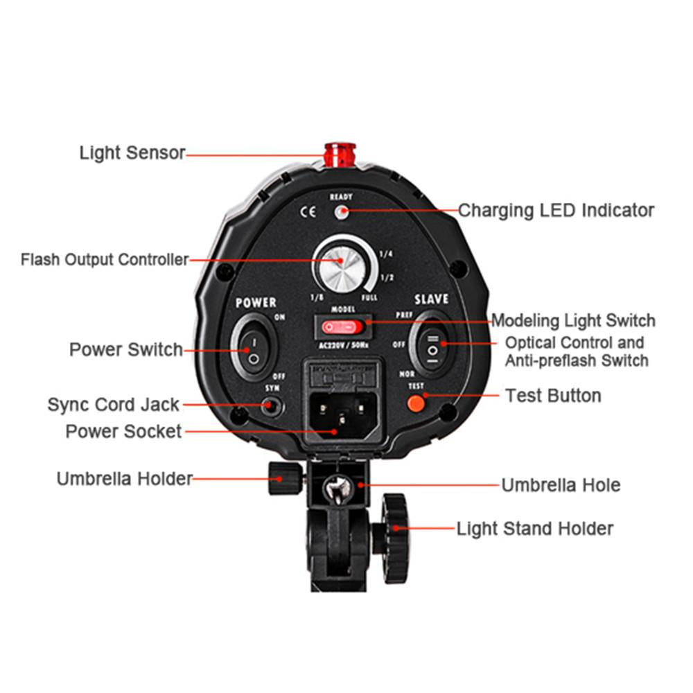 Hypop 600W (2x 300DI) Flash Strobe Lighting Kit