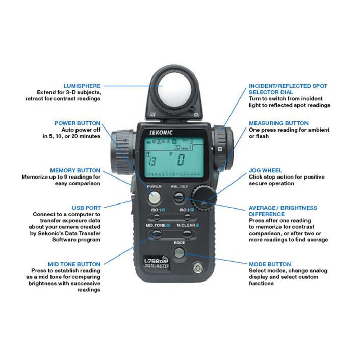 Sekonic Digitalmaster L-758DR Light Meter (Australia Stock)