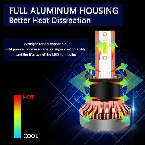 5202 H16 / 9005 HB3 / 9006 HB4 / H7 / H10 / H11 H8 H9 / H1 / H3 / 880 881 LED Fog Light Bulb 8000K Ice Blue, 2800 Lumen Extremely Bright High Power LED DRL Daytime Running Lamp Bulb Replacement