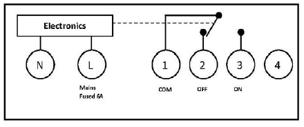 Choice PR1n wiring diagram