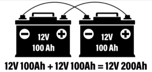 So, What is the Difference Between 24v and 24 Parallel Ride on Car?