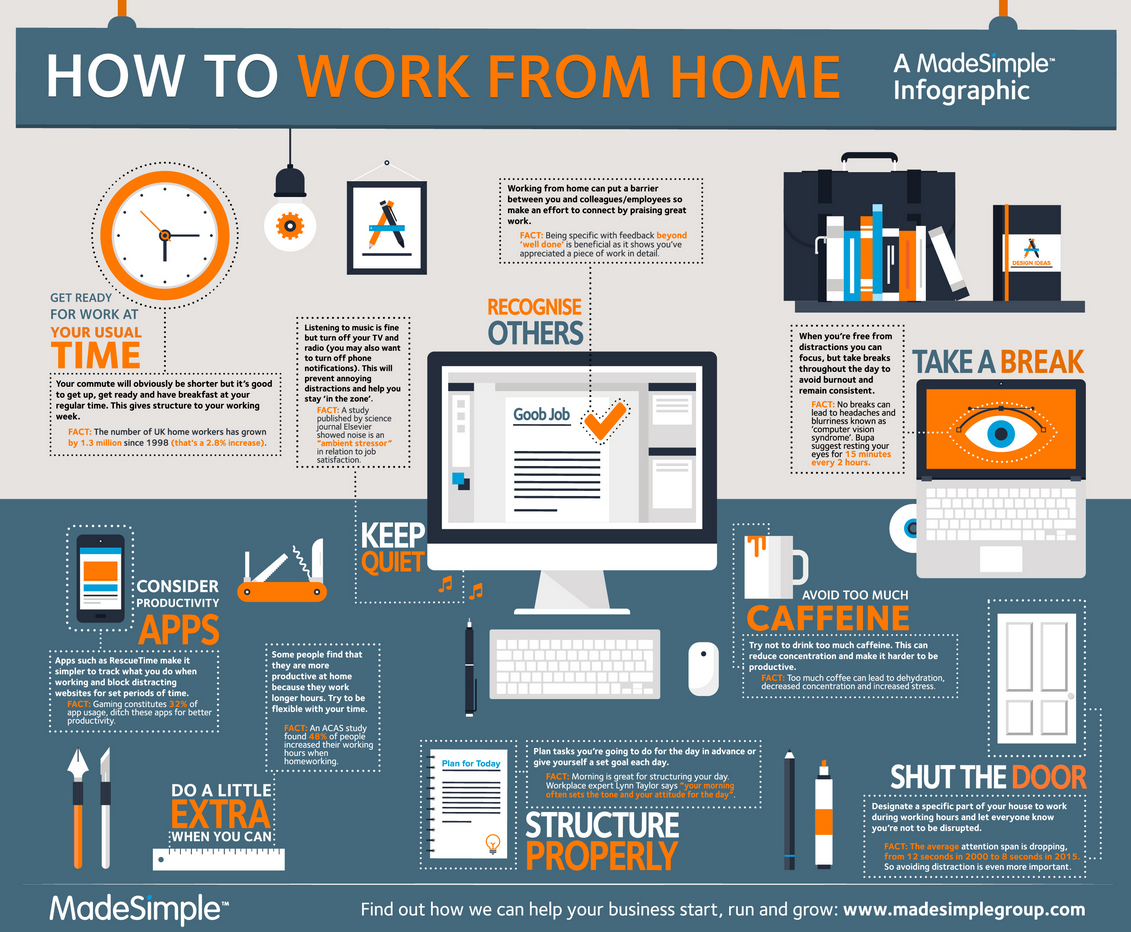 how to work from home infographic