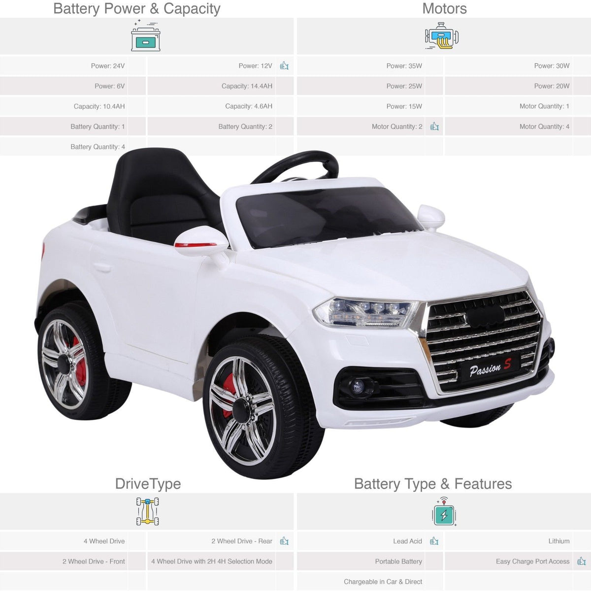 Audi Q7 S Line Style 12V Battery Electric Ride On Car With