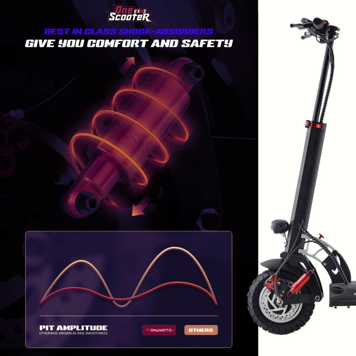 OneScooter-EX8S-60V-2400W-Lithium-Battery-Electric-Scooter-with-55KMH-Speed-Shock-Absorbers.jpg