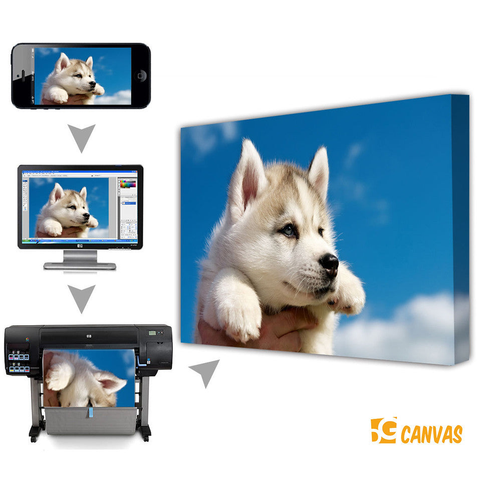 Stretched Canvas Printing - Personalized Photo