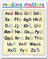 Joy of Literacy Alphabet Poster