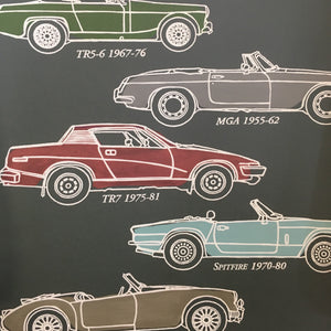 British Classic Cars MG's Wallpaper