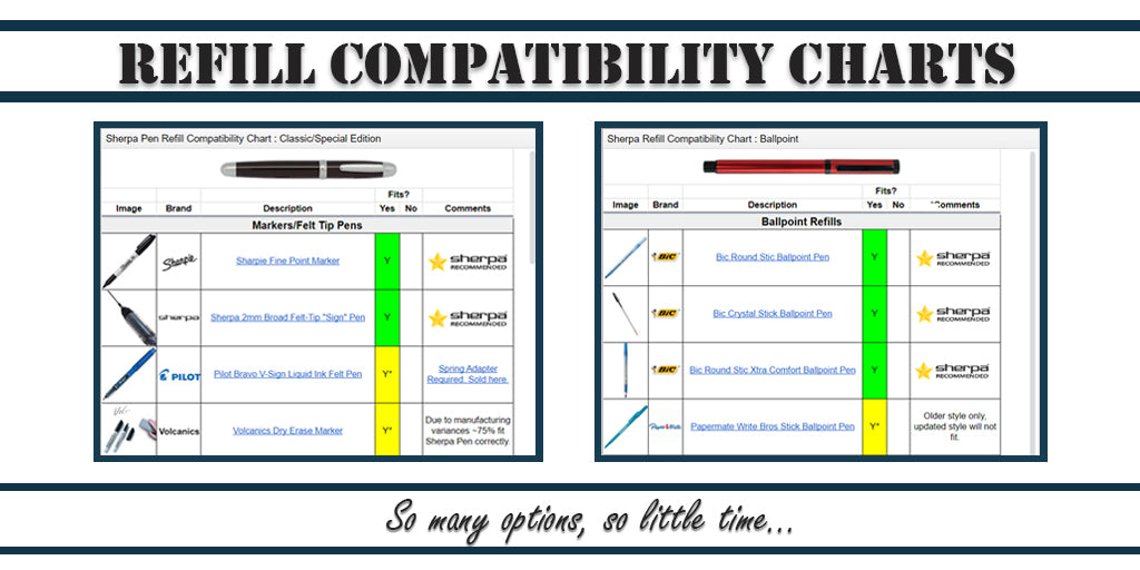 Sherpa Compatibility Chart - Sharpie, Uni-Ball, Papermate, Bic, fountain pen, fibertip, and ballpoint options