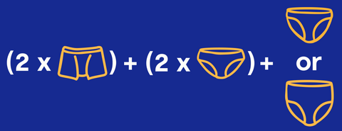 A formula showing 2 Boxers + 2 Hipsters + 1 Bikini or 1 Brief