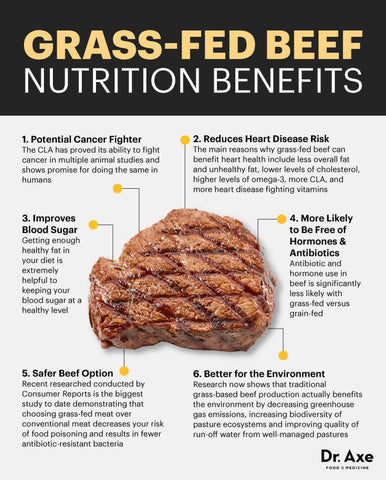 The benefits of grass fed beef.