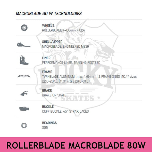 Rollerblade Macroblade 80W Coral Inlines