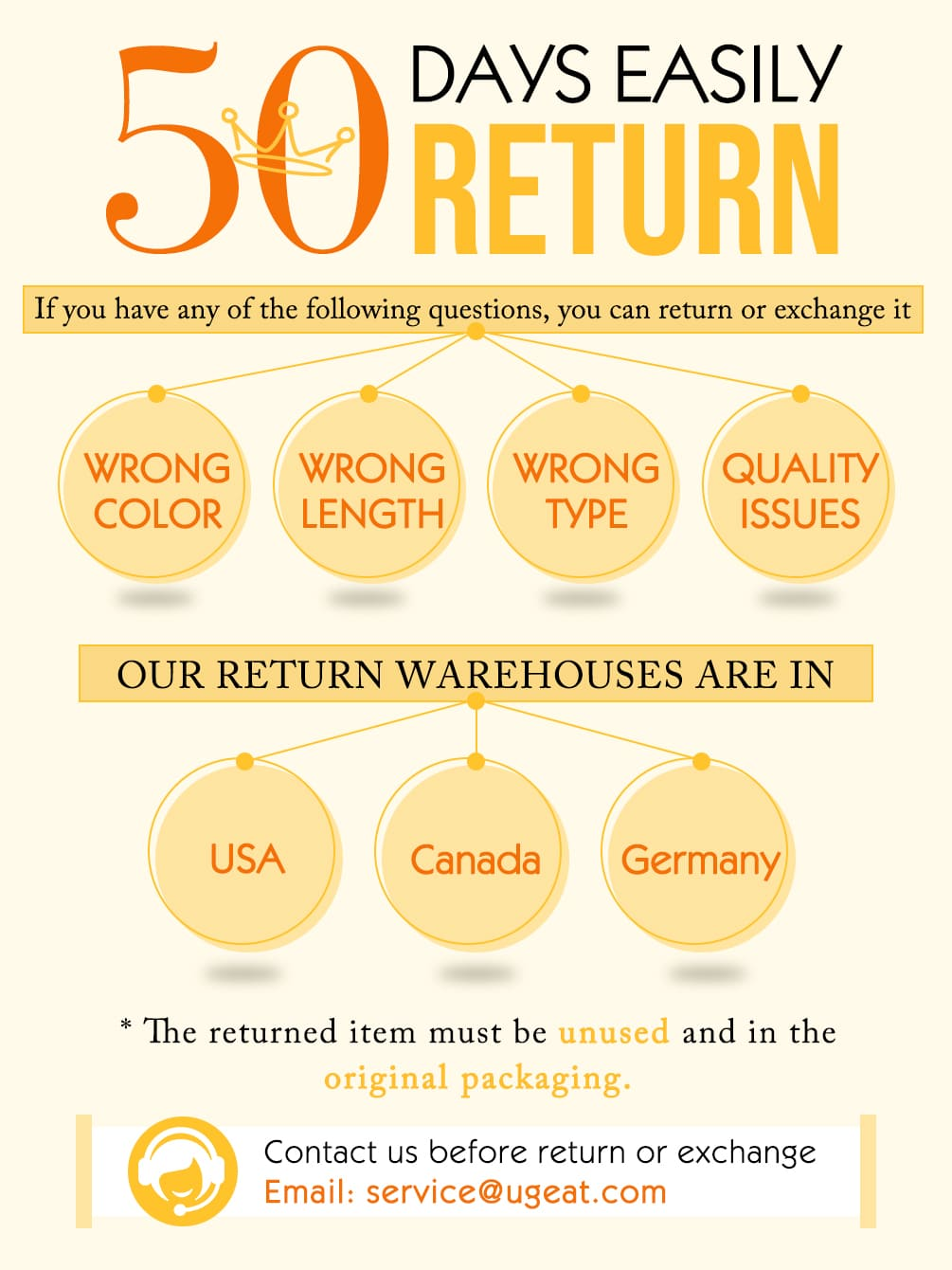 50 days easy return and refund policy
