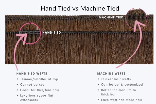 Hand-tied weft vs machine made weft